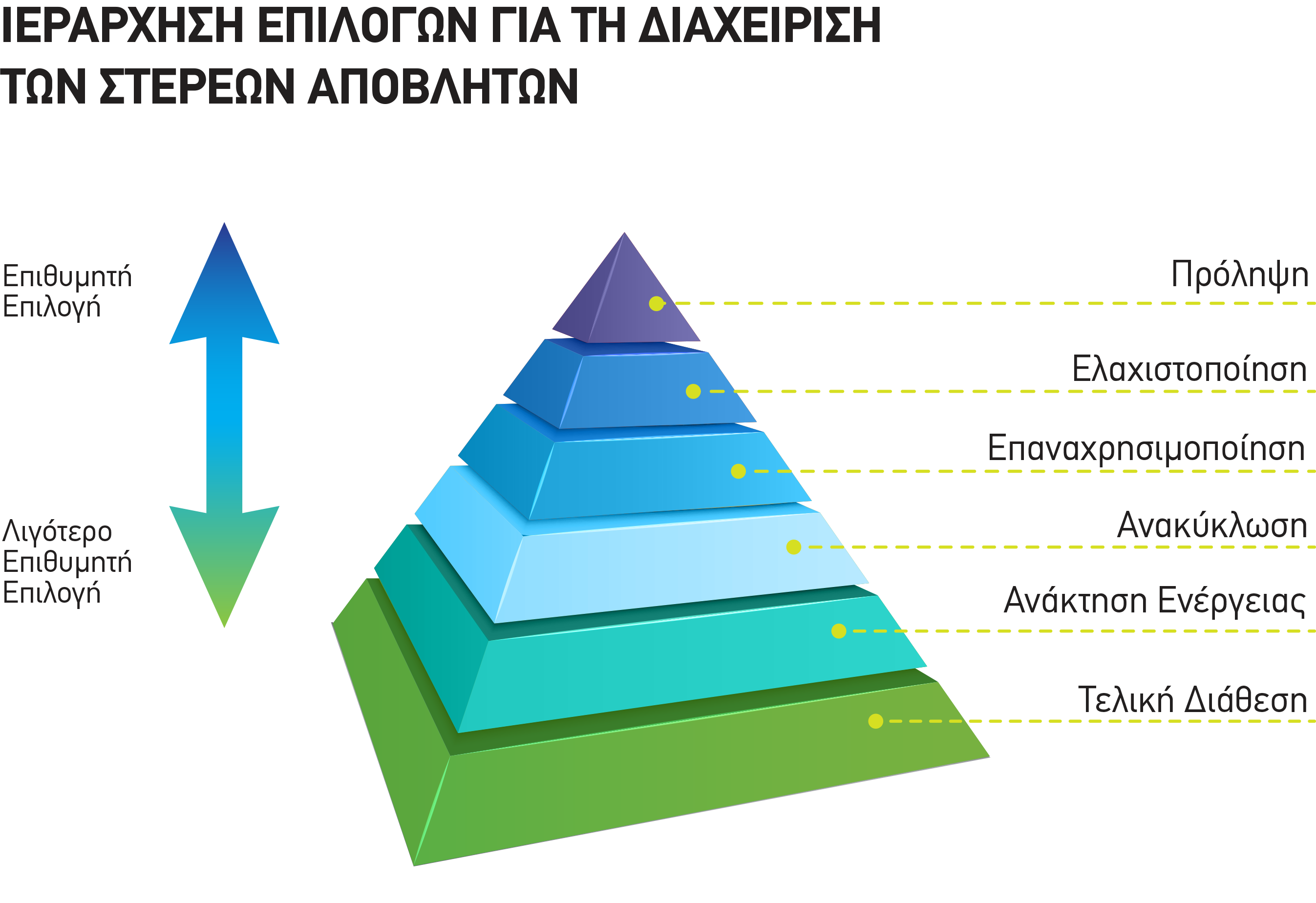 PYRAMID GRAPHICS GR
